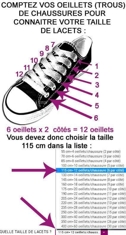 Quelle taille de lacets de chaussures fun ?
